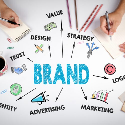 branding agency fort worth